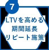 LTVを高める期間延長リピート施策